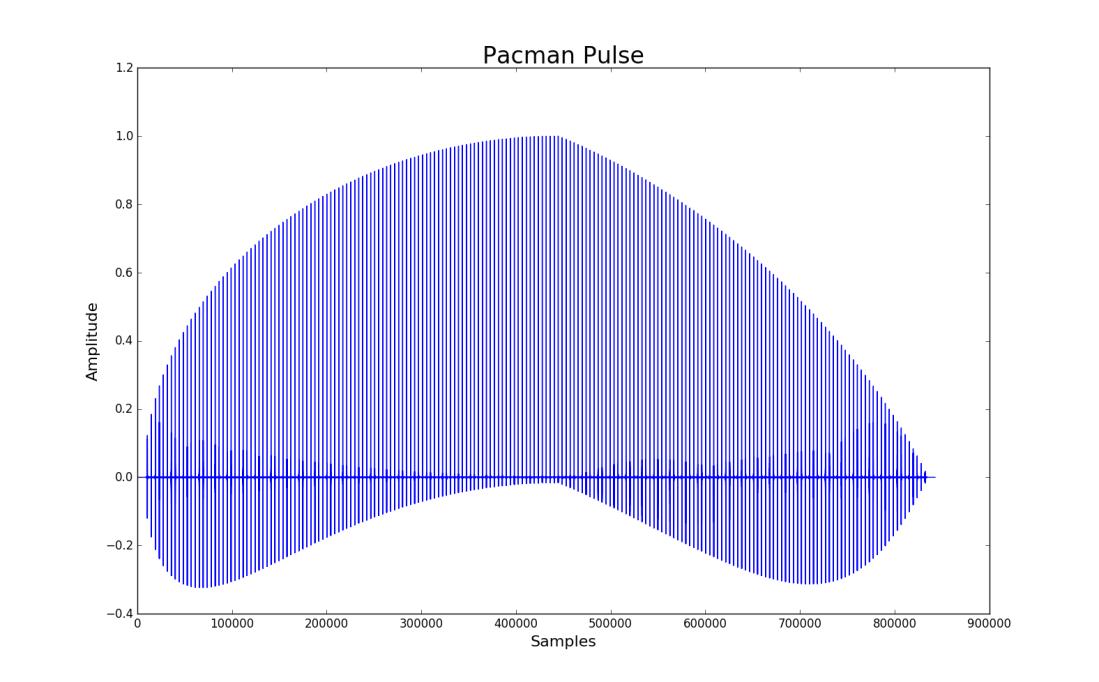 Pacman_Pulse