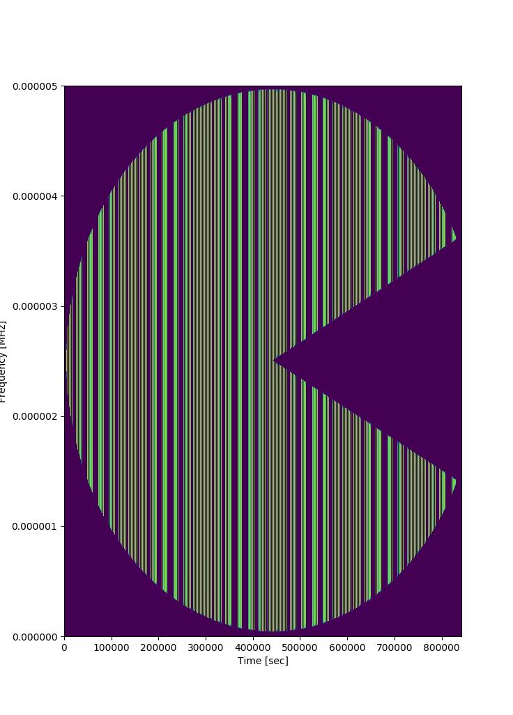 reverseSpectrogram