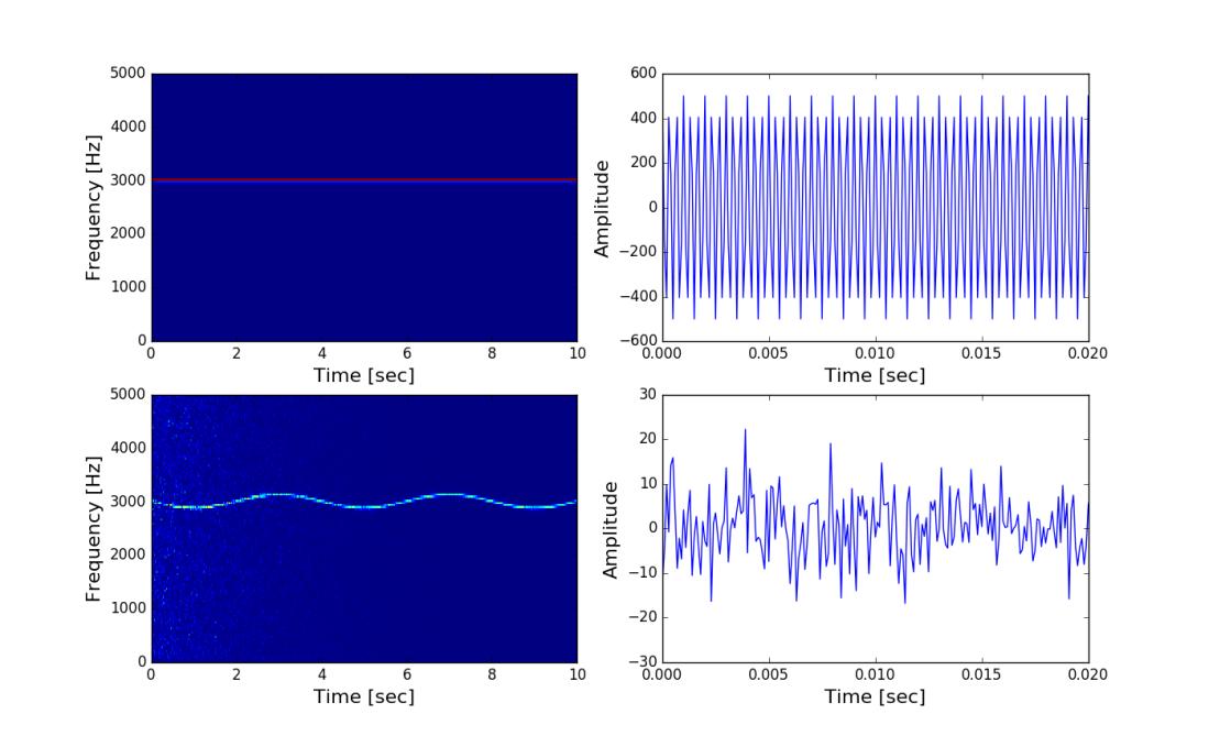 spectrogram_explanation.png